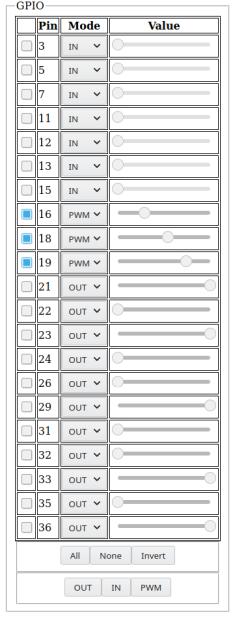 *WebGPIO* interface